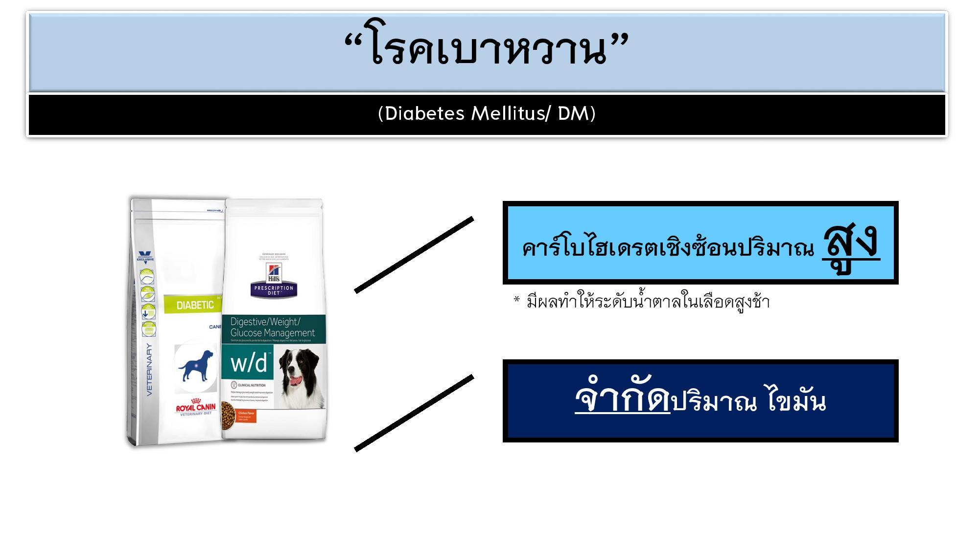 Diet Management-005